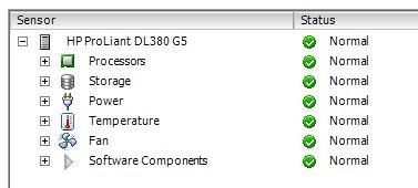 vSphere hardware status OK